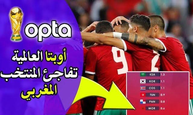 فيديو: مؤسسة أوبتا العالمية تفاجئ المنتخب المغربي بتوقعاتها حول نتائج مونديال روسيا 2018