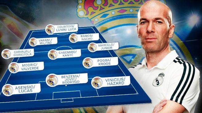 22 لاعبا في تشكيلة أحلام زيدان مع ريال مدريد